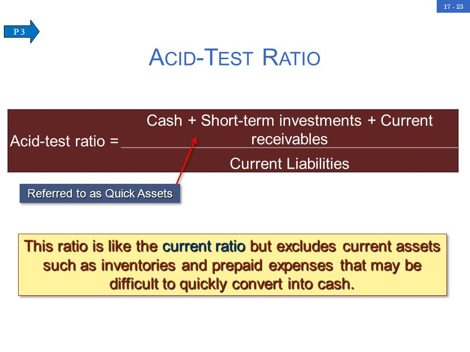 Acid-Test Ratio Cash + Short-term investments + Current receivables