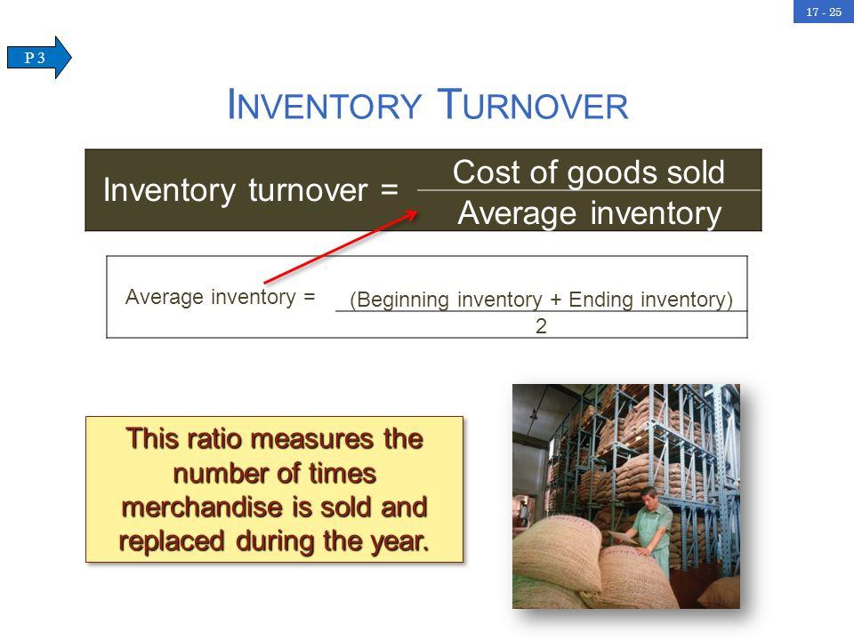 (Beginning inventory + Ending inventory)