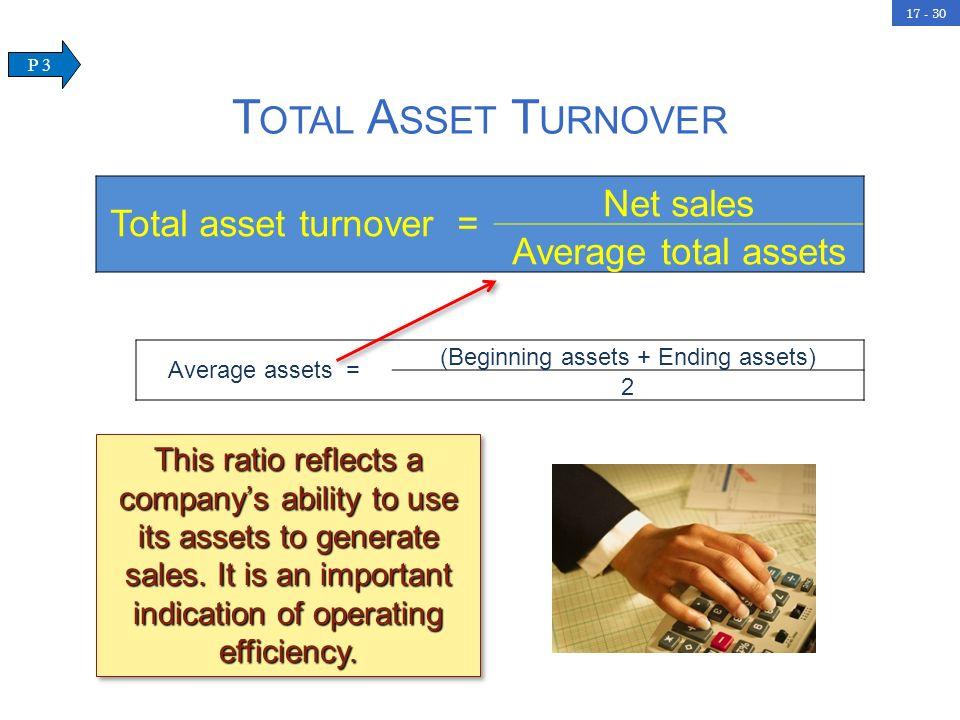 (Beginning assets + Ending assets)