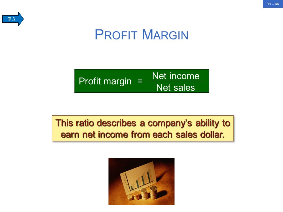 Profit Margin Profit margin = Net income Net sales
