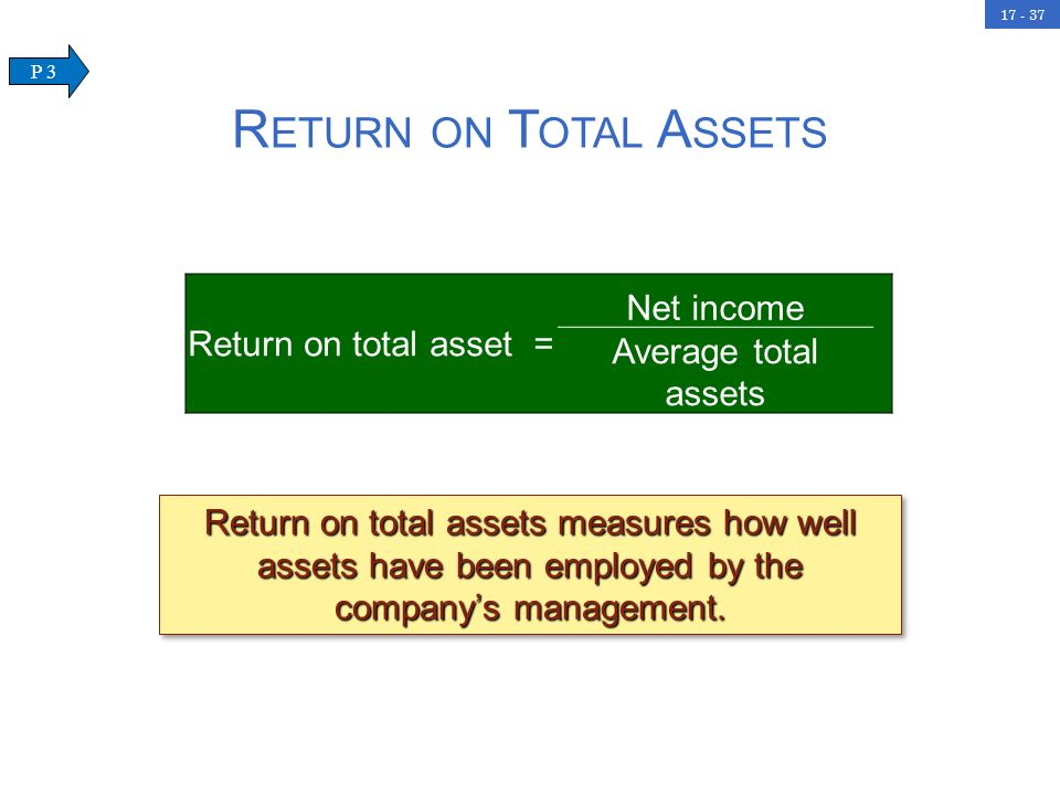 Return on Total Assets Return on total asset = Net income