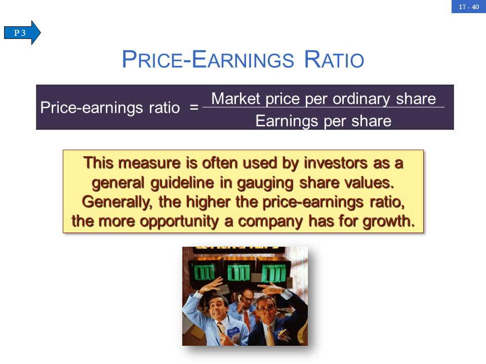 Price-Earnings Ratio Price-earnings ratio =