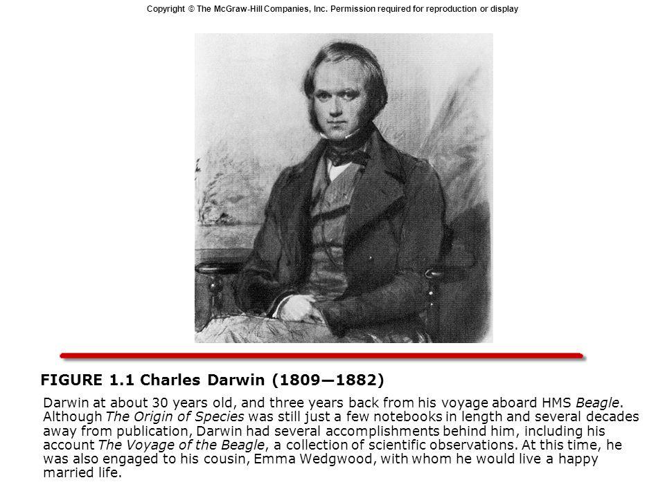 FIGURE 1.1 Charles Darwin (1809—1882)