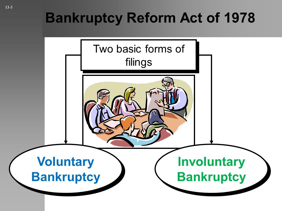 Bankruptcy Reform Act of 1978