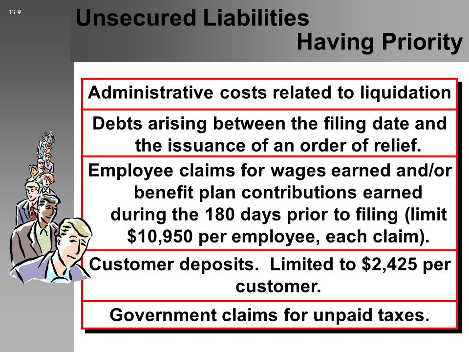 Unsecured Liabilities Having Priority
