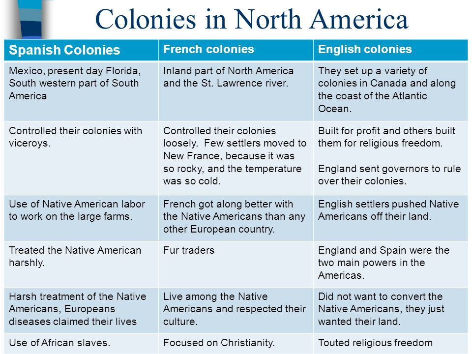 english colonies north and south (an example of a joint stock company on another continent was the british  strip  of land north of virginia and south of pennsylvania as a catholic colony via a.