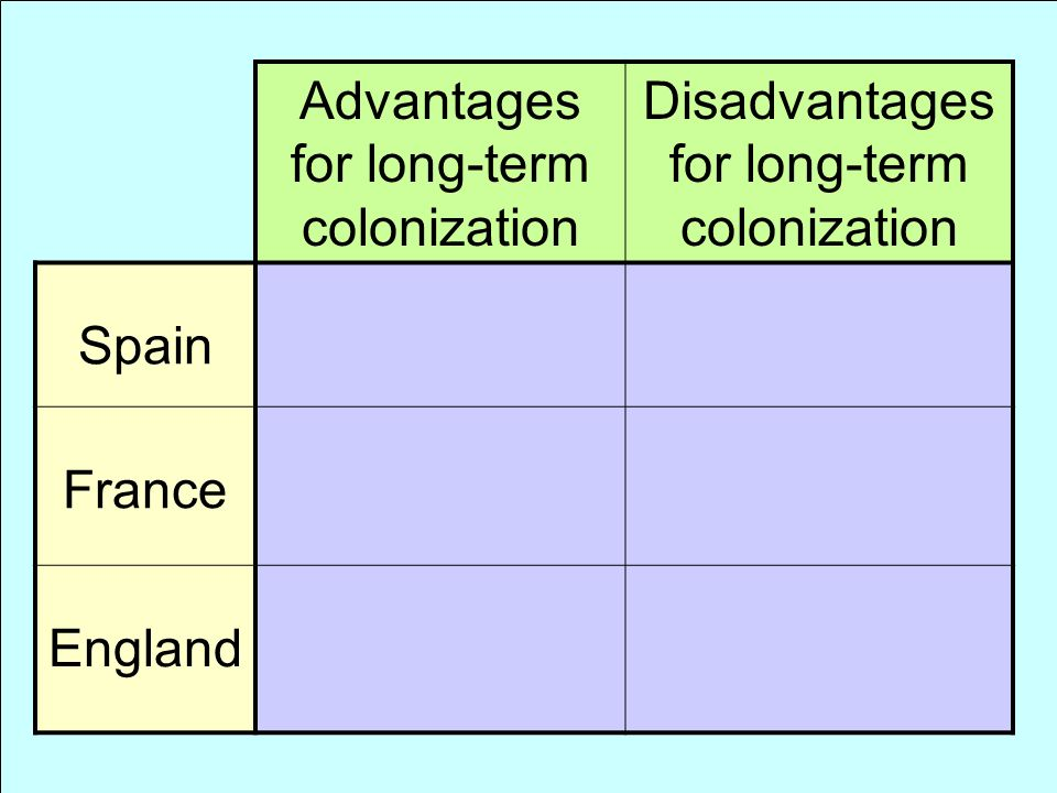 colonization disadvantages Christianity and colonialism are often closely associated because catholicism  and protestantism were the religions of the european colonial powers and acted .