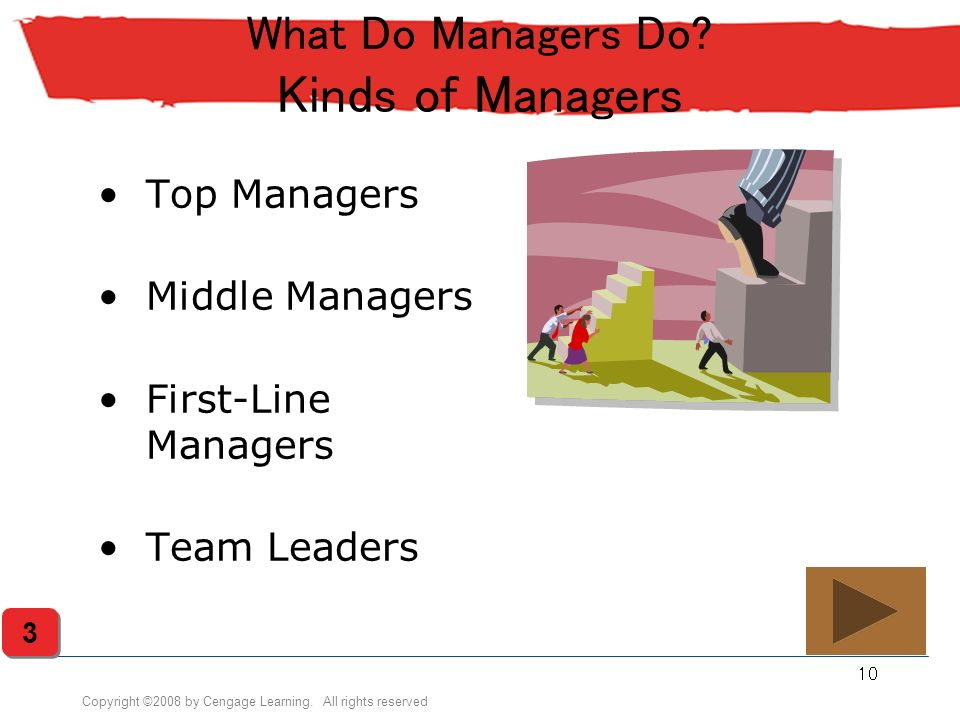 What Do Managers Do Kinds of Managers