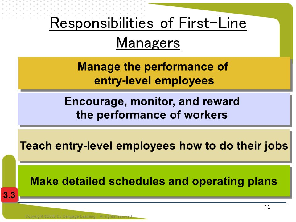 Responsibilities of First-Line Managers