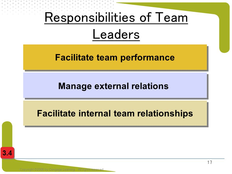 Responsibilities of Team Leaders