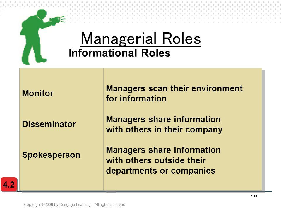 Managerial Roles Informational Roles