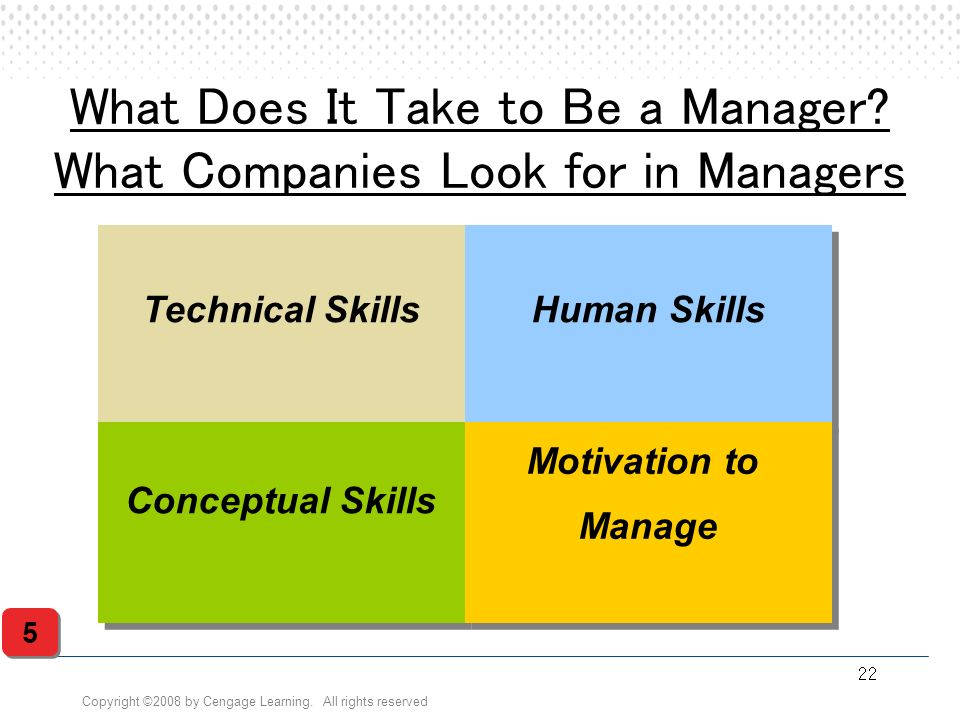 What Does It Take to Be a Manager What Companies Look for in Managers