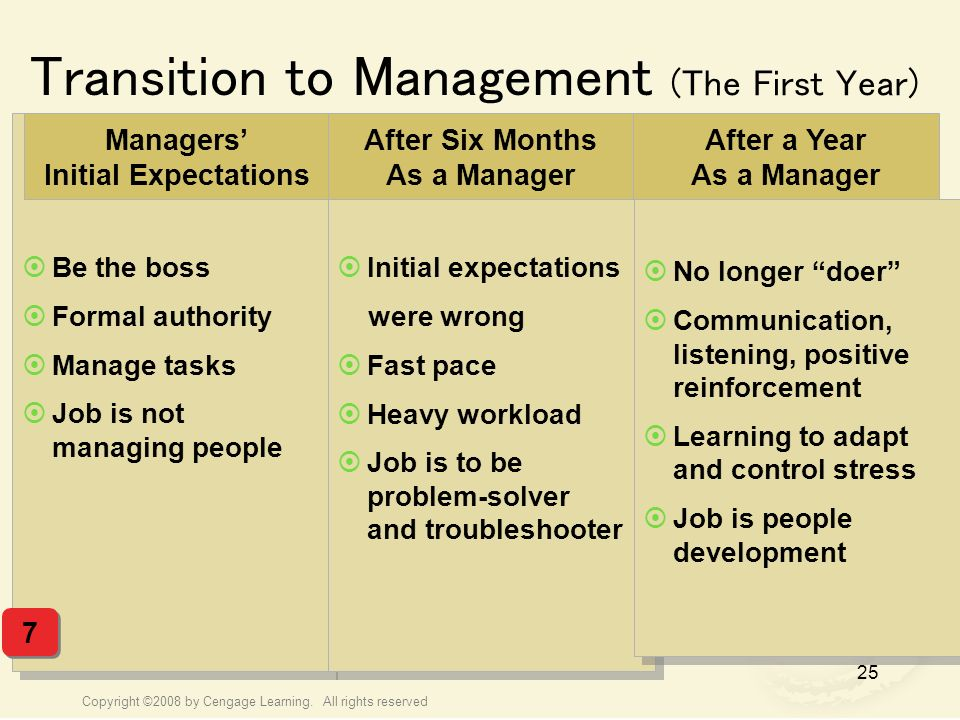 Transition to Management (The First Year)