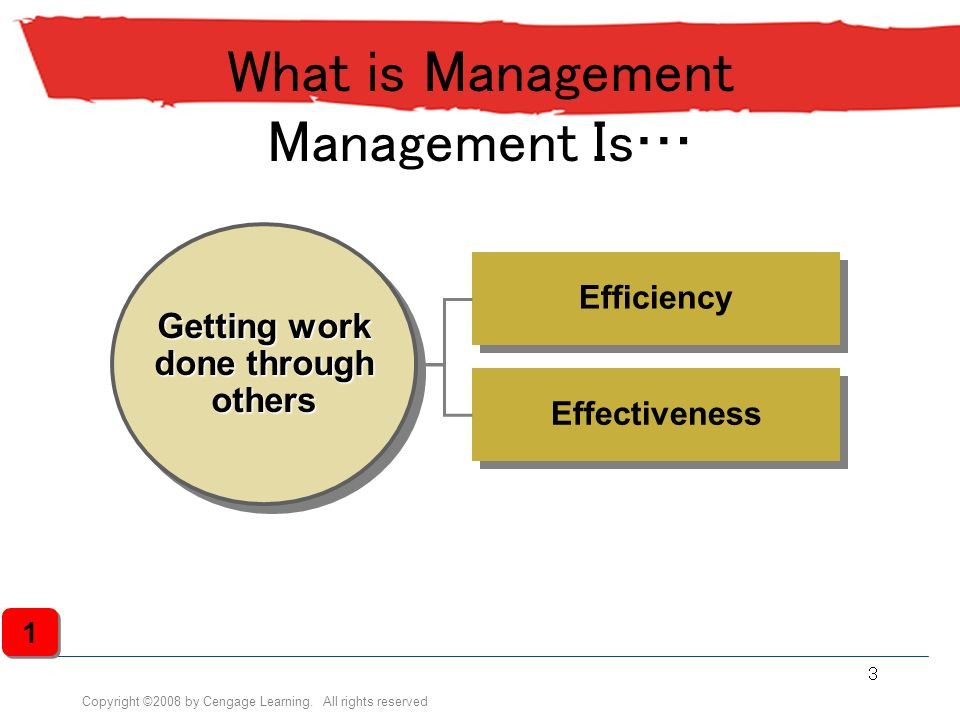 What is Management Management Is…