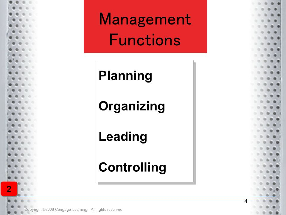 Management Functions Planning Organizing Leading Controlling 2