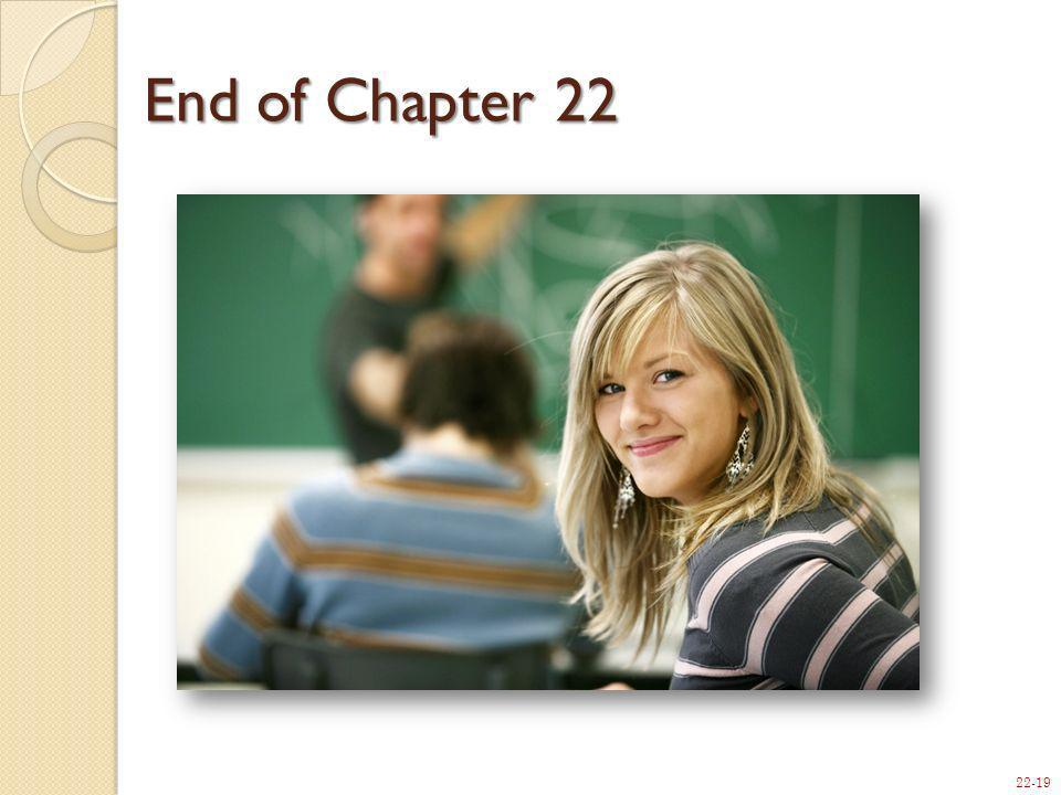 End of Chapter 22 End of Chapter 22.