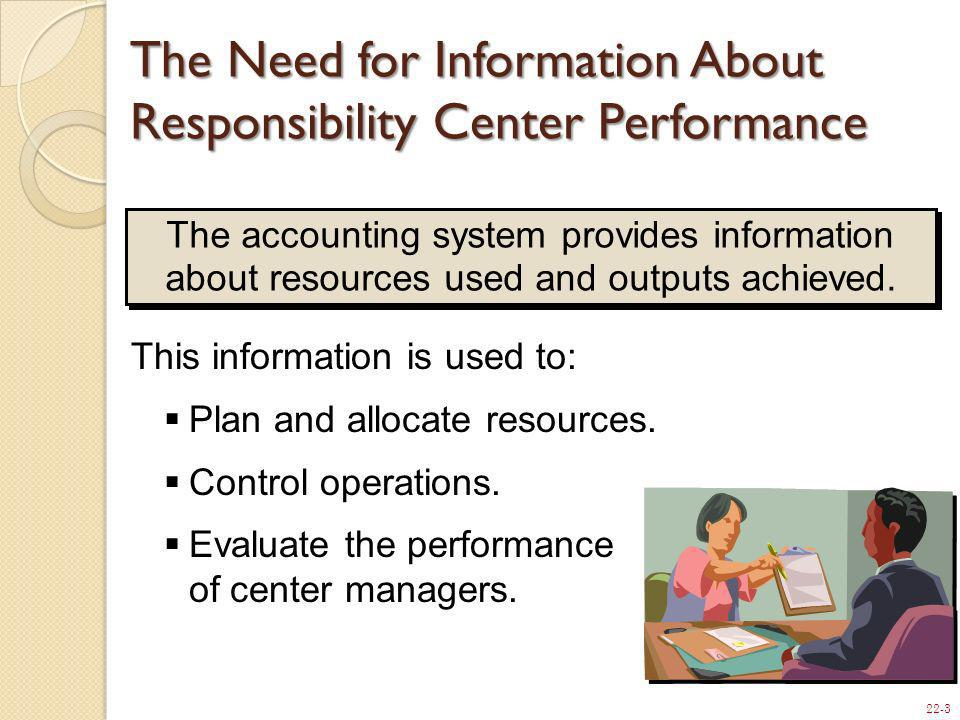 The Need for Information About Responsibility Center Performance