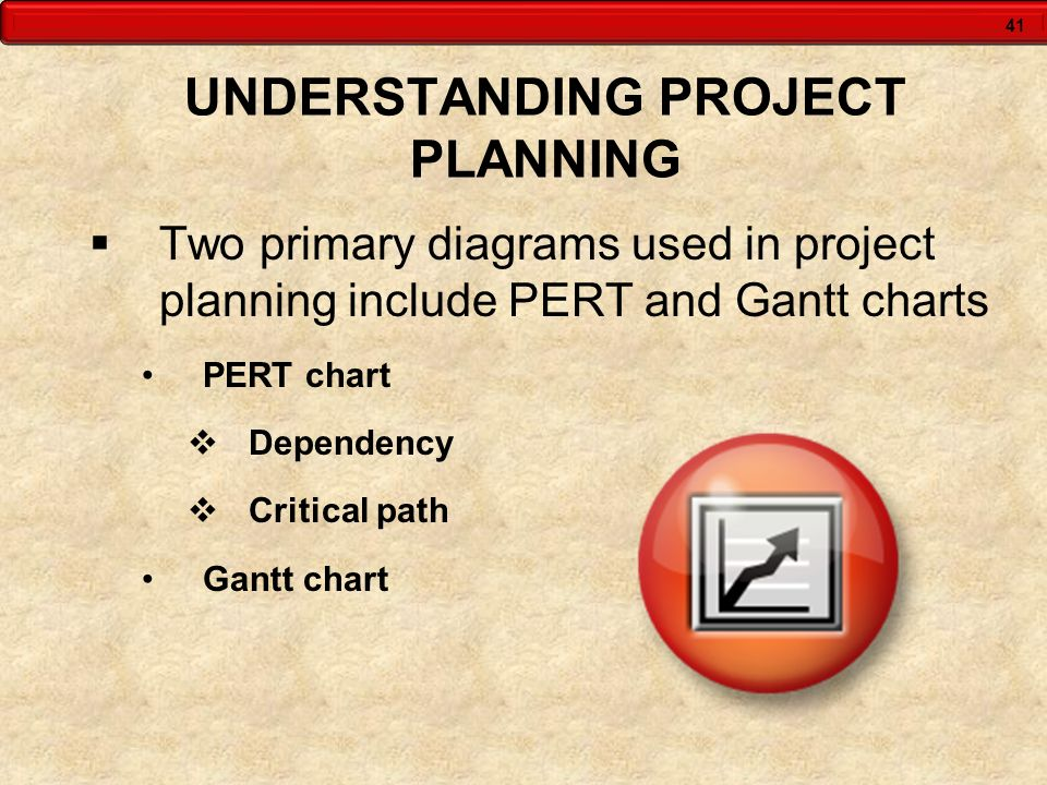 understanding project management Need a simple project management software to manage your team check-out our valuable and unique top 15 pm applications 2018 the meaningless mantra of on-time, on-budget the uk television programme grand designs usually starts with.