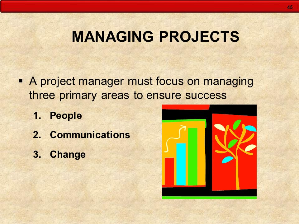 MANAGING PROJECTS A project manager must focus on managing three primary areas to ensure success.