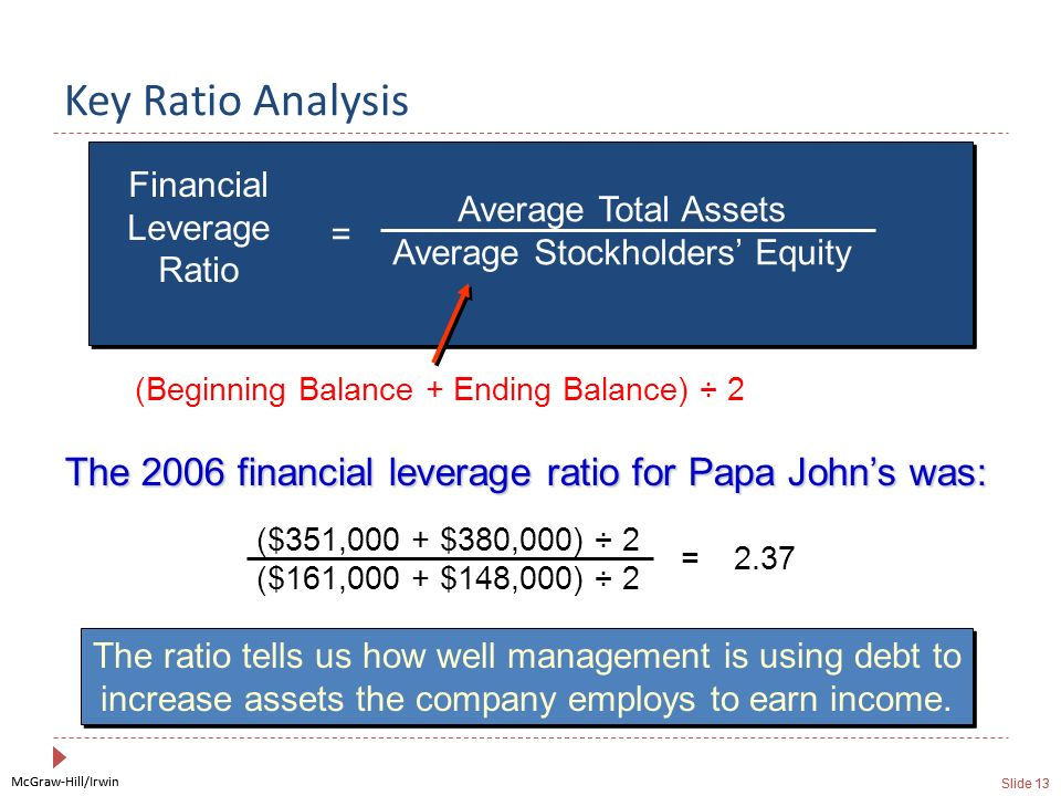 Key Ratio Analysis Financial Leverage Ratio. Average Total Assets Average Stockholders' Equity. =