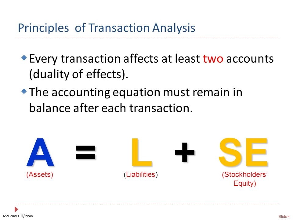 Principles of Transaction Analysis