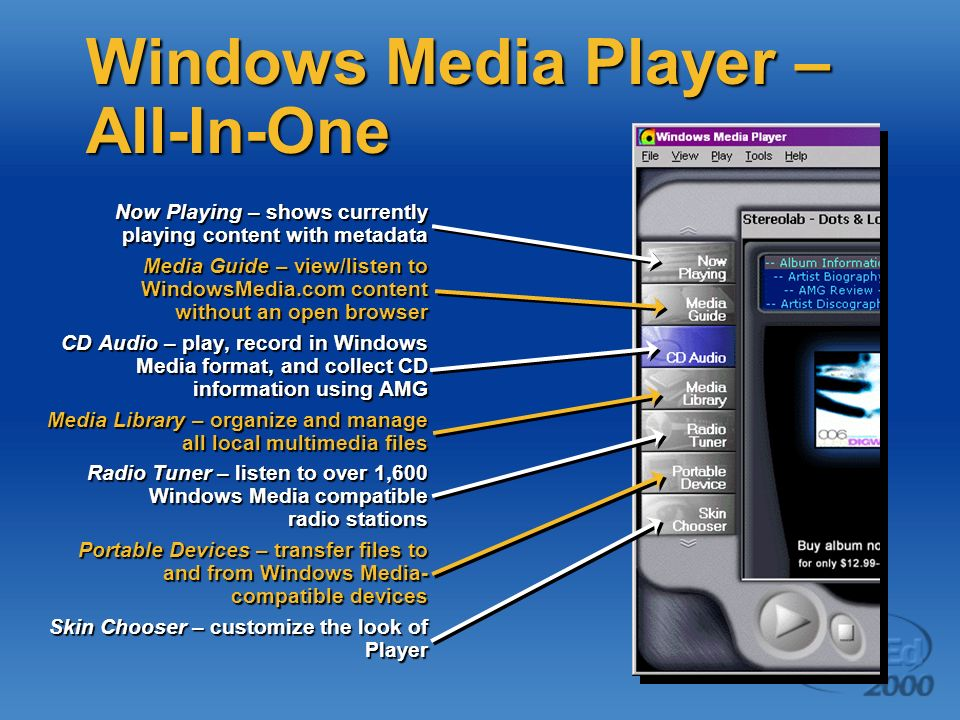 Windows Media Player – All-In-One