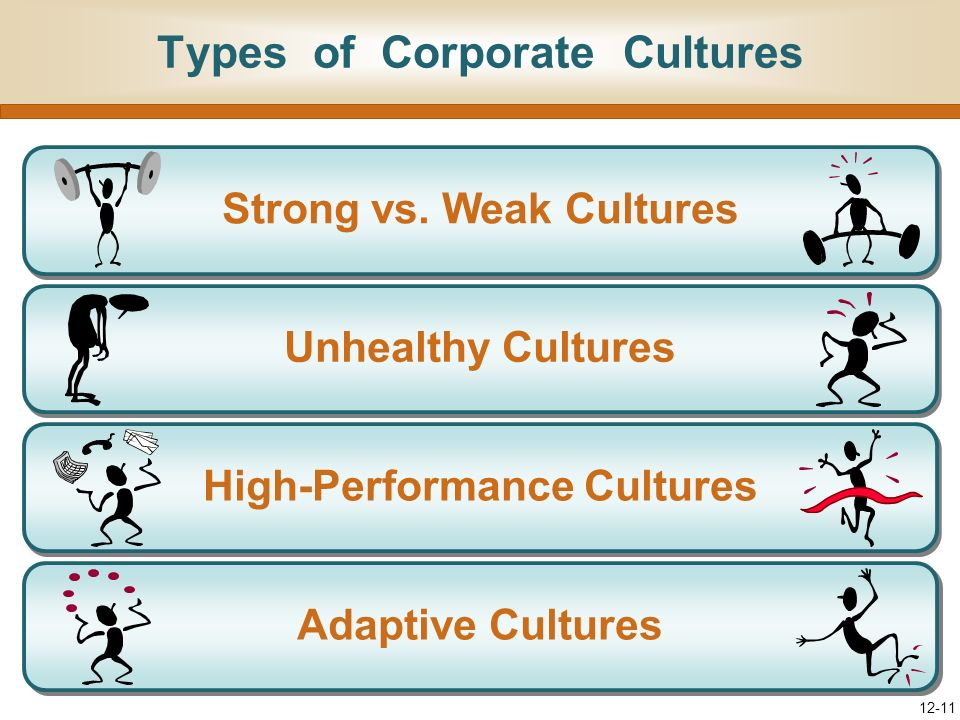 Types of Corporate Cultures