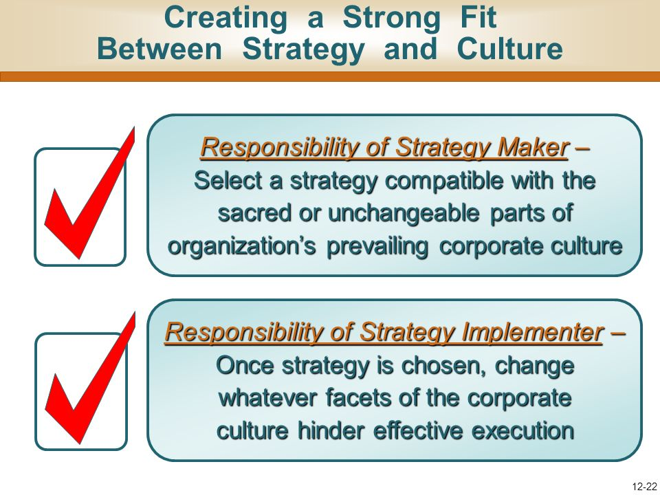 Creating a Strong Fit Between Strategy and Culture