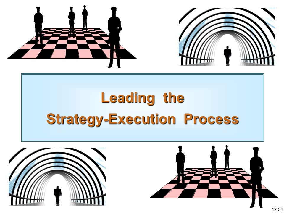 Leading the Strategy-Execution Process
