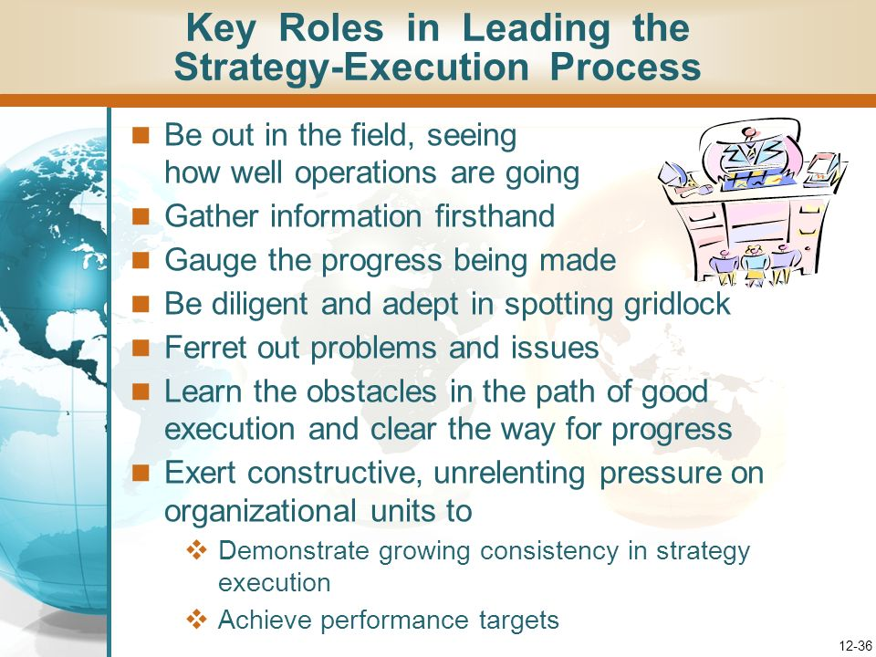 Key Roles in Leading the Strategy-Execution Process
