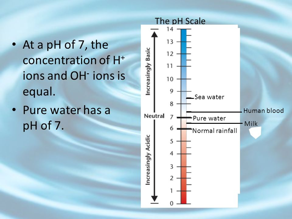 At a pH of 7, the concentration of H+ ions and OH- ions is equal.