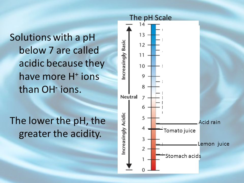 The lower the pH, the greater the acidity.