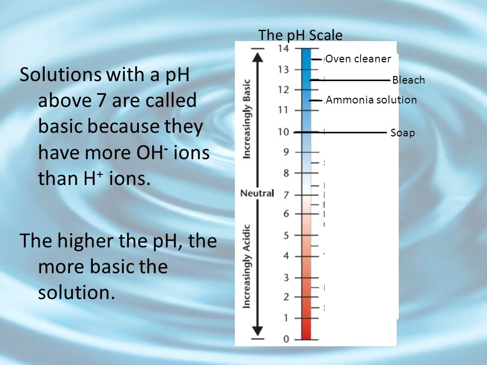 The higher the pH, the more basic the solution.