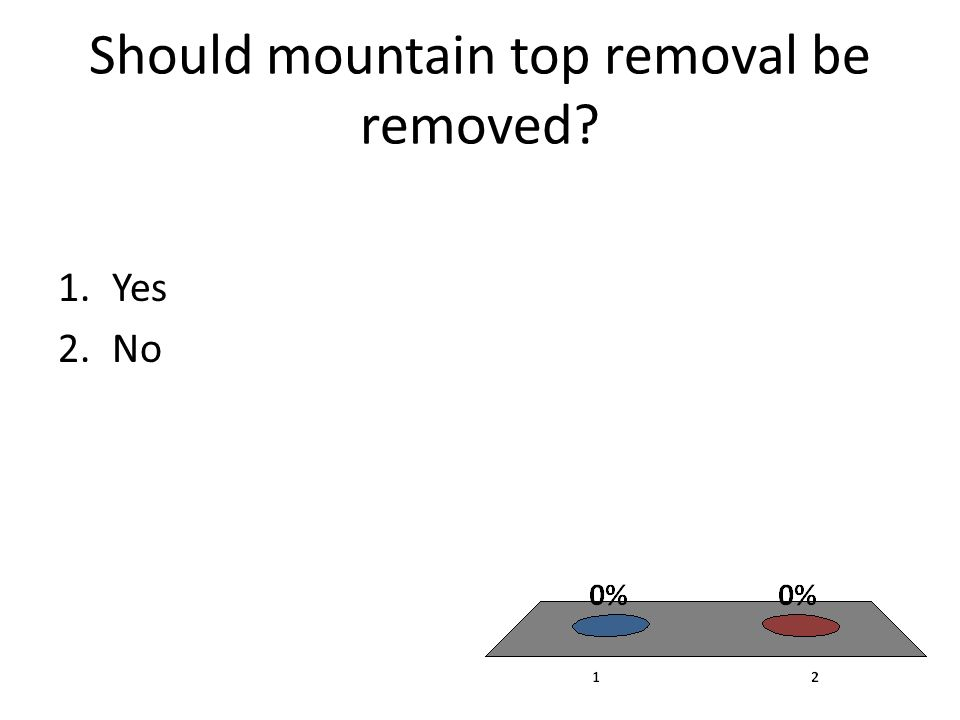 Should mountain top removal be removed