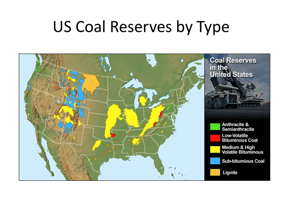 US Coal Reserves by Type