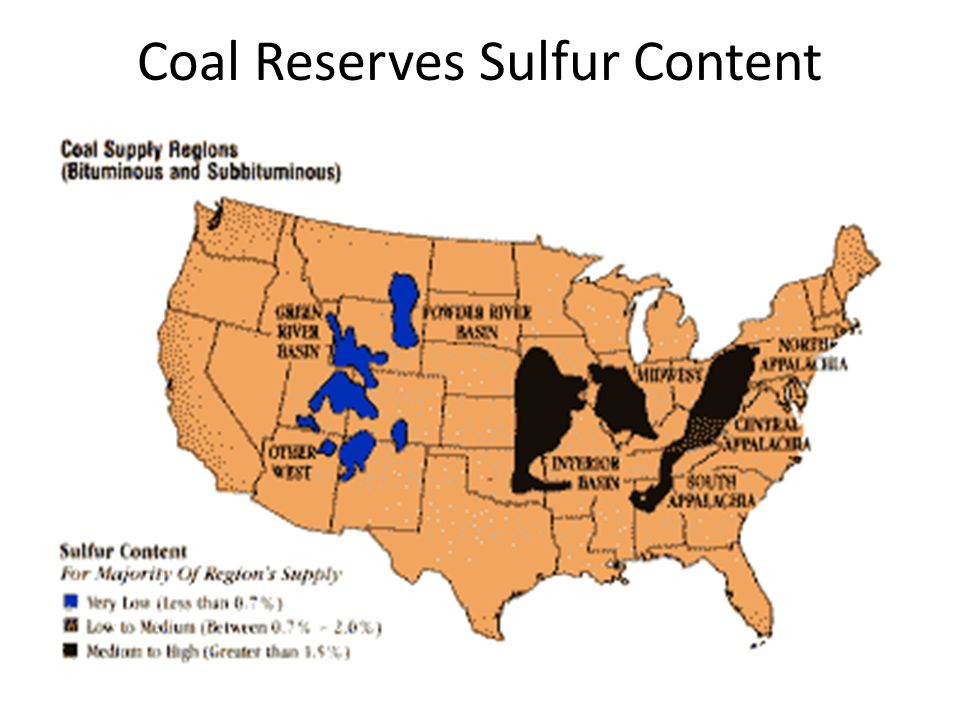 Coal Reserves Sulfur Content