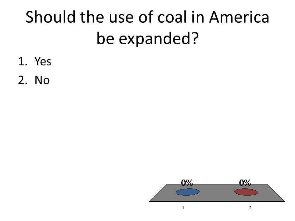 Should the use of coal in America be expanded