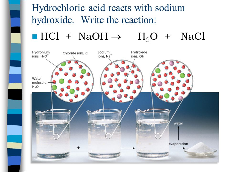 Hydrochloric acid reacts with sodium hydroxide. Write the reaction:
