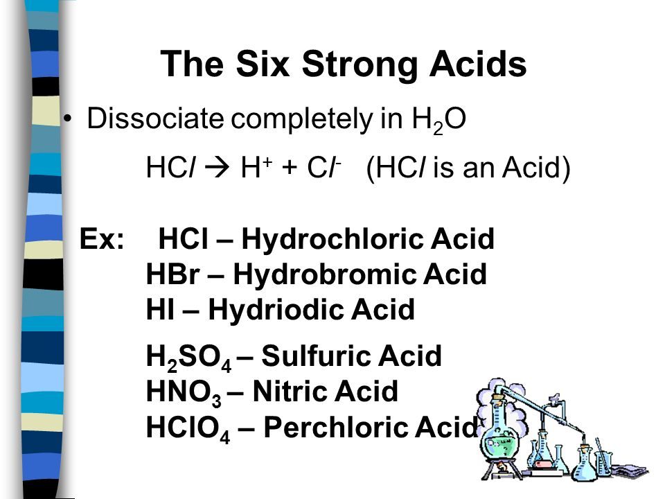 The Six Strong Acids Dissociate completely in H2O