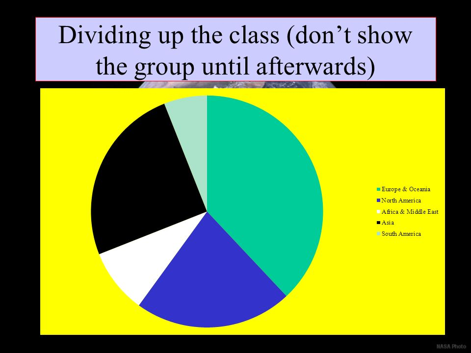 Dividing up the class (don't show the group until afterwards)