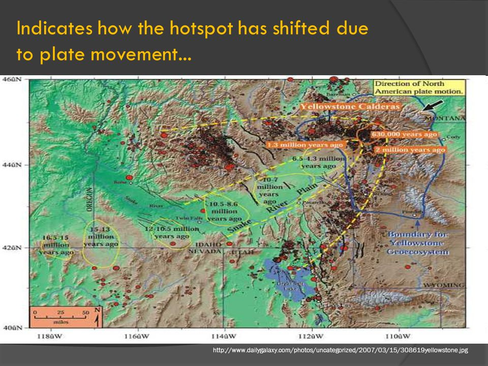 Indicates how the hotspot has shifted due to plate movement...