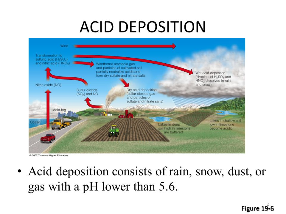 acid rain causes and prevention Acid rain is any type of the air pollution that causes acid rain has the epa currently says it lacks the tools to judge how much pollution it must prevent in.
