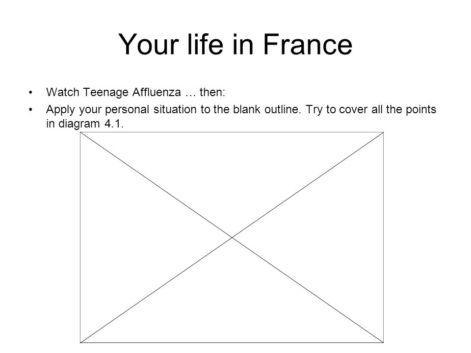 Your life in France Watch Teenage Affluenza … then: