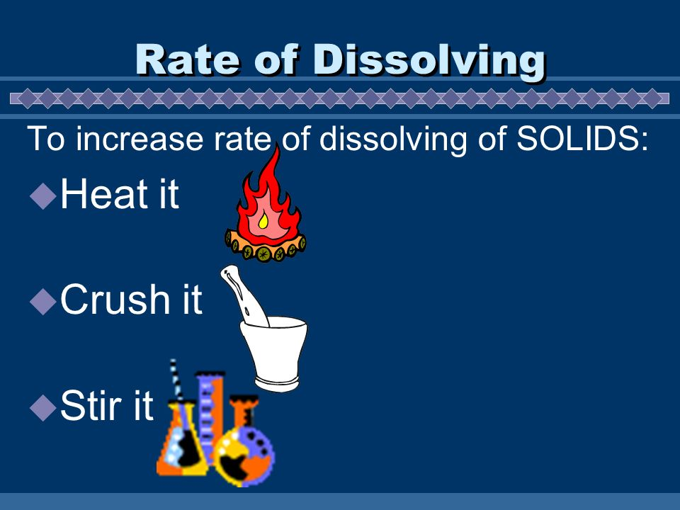 Rate of Dissolving Heat it Crush it Stir it