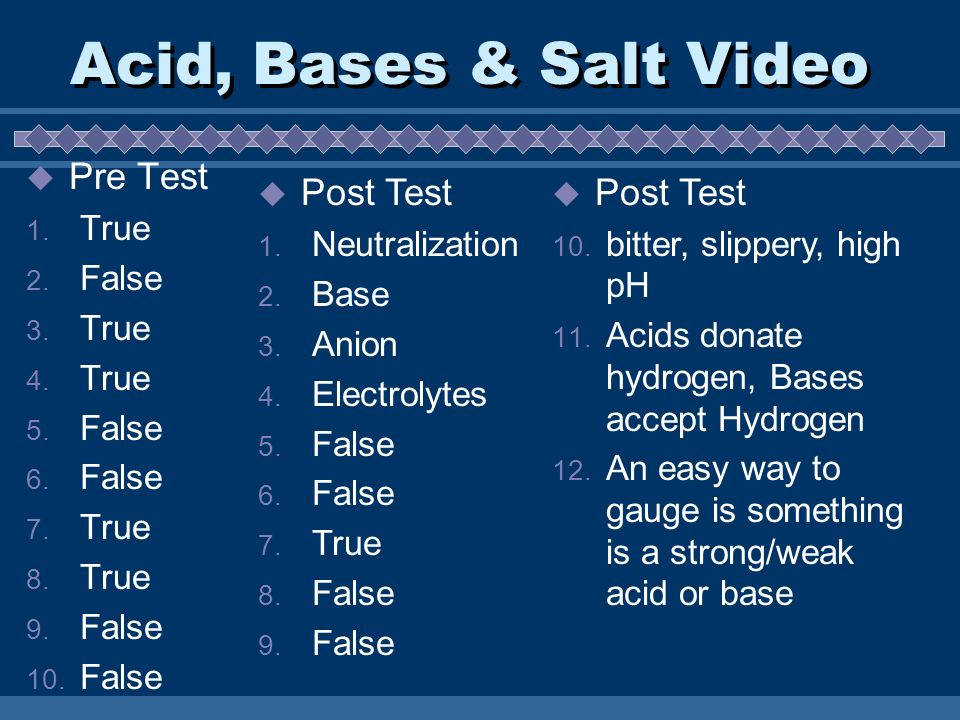 Acid, Bases & Salt Video Pre Test Post Test Post Test True False