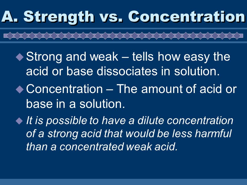 A. Strength vs. Concentration
