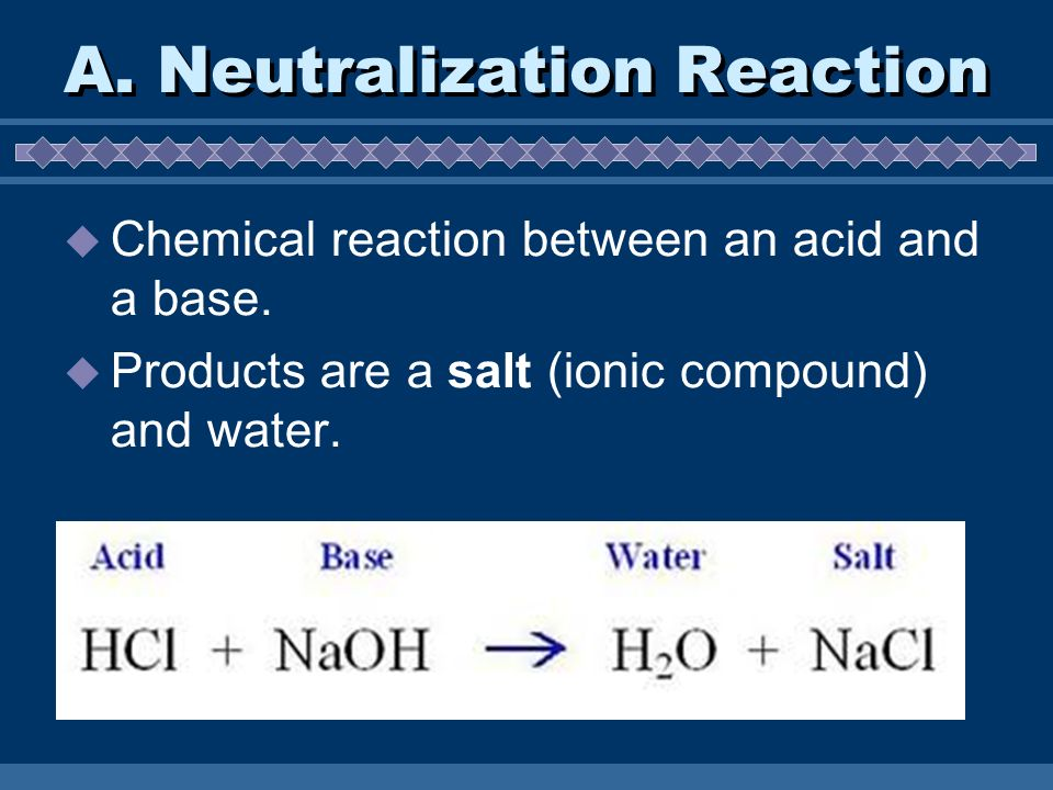 A. Neutralization Reaction