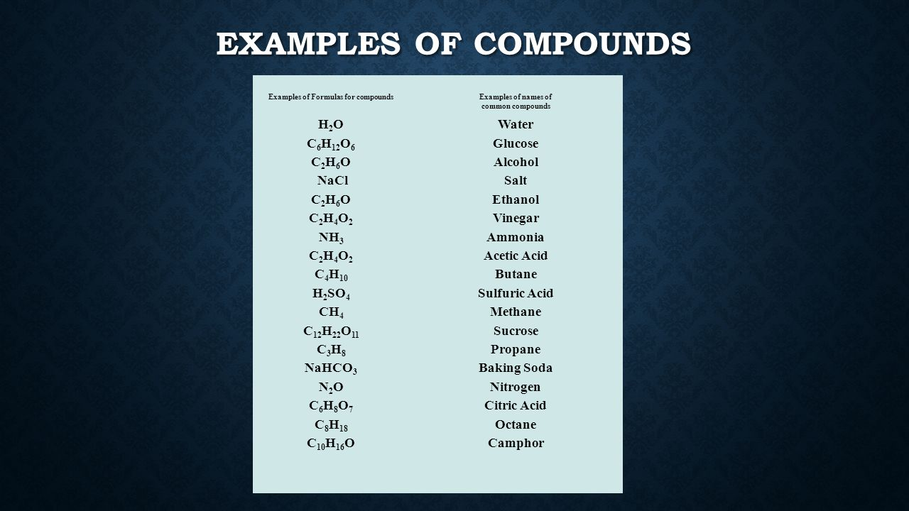 examples of compound in science hockey rink app pioneer