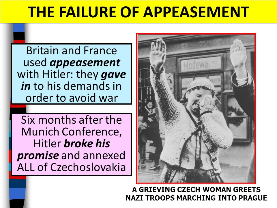 The Road to World War II: How Appeasement Failed to Stop Hitler