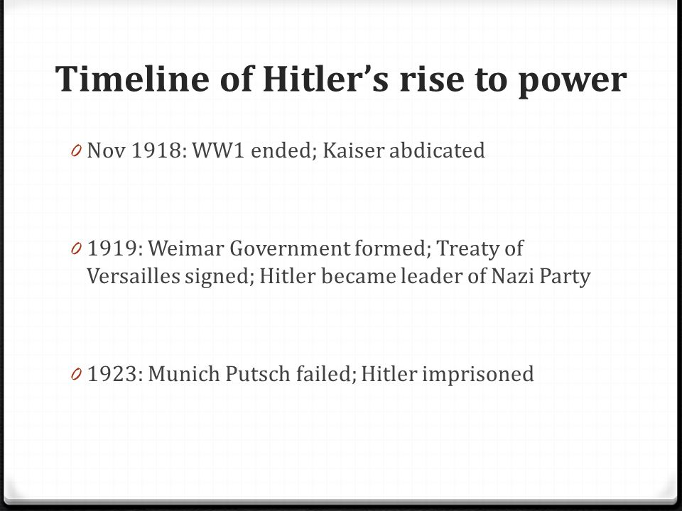 CHAPTER 3: HITLER'S GERMANY - ppt download
